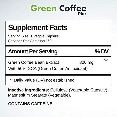 Green Coffee Plus Ingredients Label