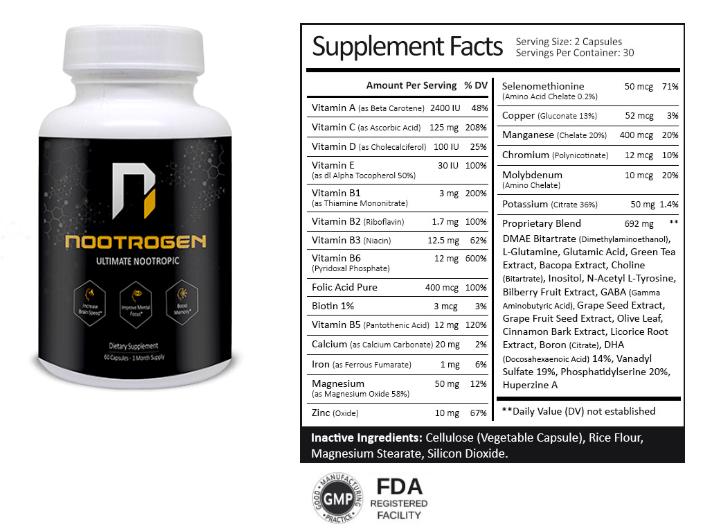 Nootrogen Ingredients Label