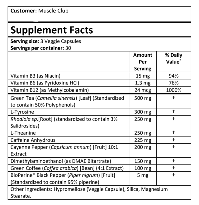 PrimeShred Ingredients Label