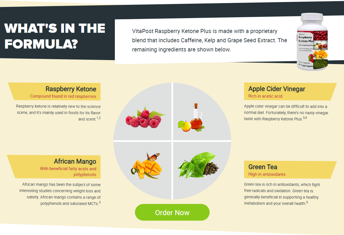 Raspberry Ketone Plus Ingredients Label