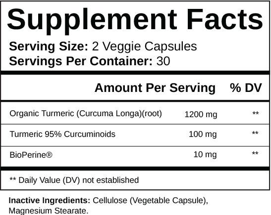 Turmeric Curcumin Plus Ingredients Label