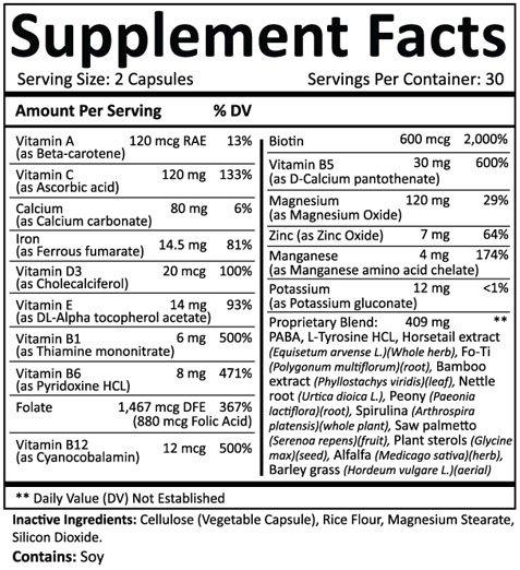 Valotin Ingredients Label